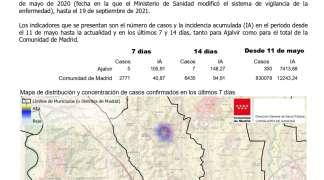 INFORME DE SITUACIÓN EPIDEMIOLÓGICA DE COVID-19 A 21 DE SEPTIEMBRE 2021